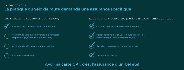 Fqsc21 Site Web Cpt Assurances