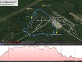 Xco 2021 Msa U15 Sports 3 3Km