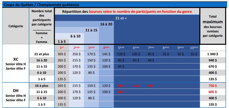 Boursexco Dh2015